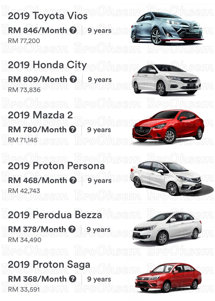 beli kereta